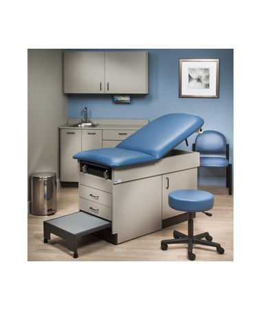 Medical Testing Facilities for Sale and Healthcare Practice Sales